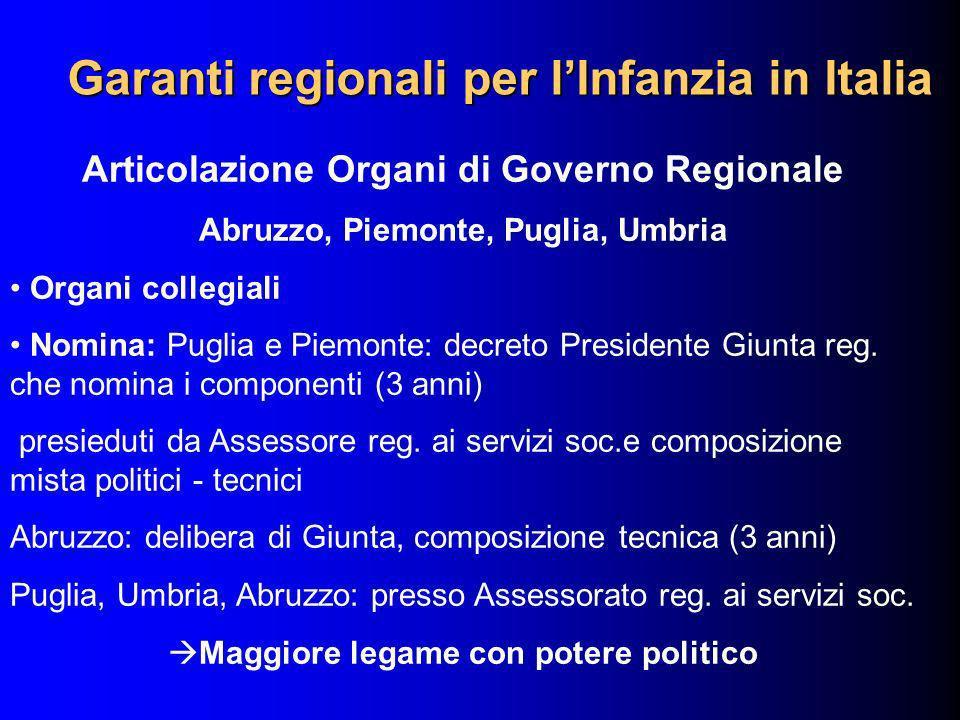 Articolazione Organi di Governo Regionale Abruzzo, Piemonte, Puglia, Umbria Organi collegiali Nomina: Puglia e Piemonte: decreto Presidente Giunta reg