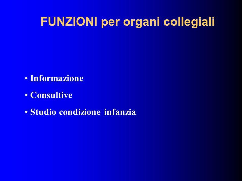 Informazione Consultive Studio condizione infanzia FUNZIONI per organi collegiali