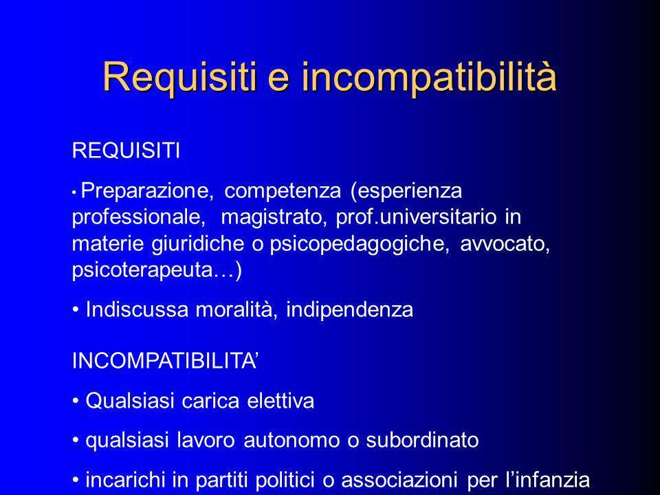 REQUISITI Preparazione, competenza (esperienza professionale, magistrato, prof.universitario in materie giuridiche o psicopedagogiche, avvocato, psico
