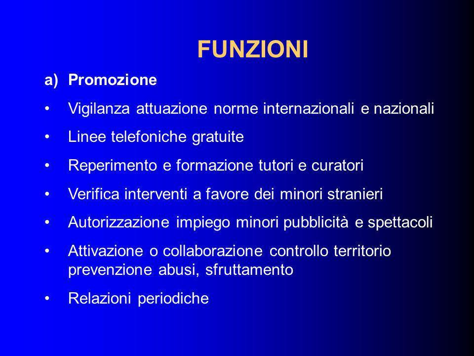FUNZIONI a)Promozione Vigilanza attuazione norme internazionali e nazionali Linee telefoniche gratuite Reperimento e formazione tutori e curatori Veri