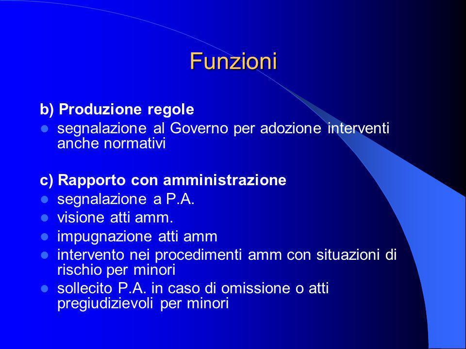 Funzioni b) Produzione regole segnalazione al Governo per adozione interventi anche normativi c) Rapporto con amministrazione segnalazione a P.A. visi