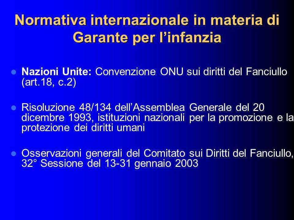 Normativa internazionale in materia di Garante per linfanzia Nazioni Unite: Convenzione ONU sui diritti del Fanciullo (art.18, c.2) Risoluzione 48/134