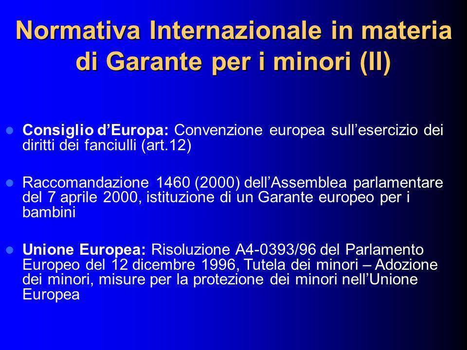 Normativa Internazionale in materia di Garante per i minori (II) Consiglio dEuropa: Convenzione europea sullesercizio dei diritti dei fanciulli (art.1