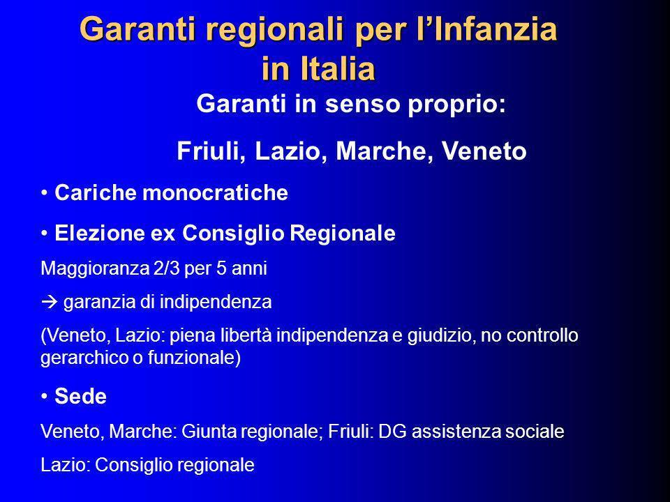 Garanti in senso proprio: Friuli, Lazio, Marche, Veneto Cariche monocratiche Elezione ex Consiglio Regionale Maggioranza 2/3 per 5 anni garanzia di in