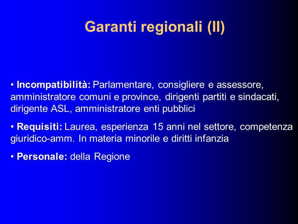 Incompatibilità: Parlamentare, consigliere e assessore, amministratore comuni e province, dirigenti partiti e sindacati, dirigente ASL, amministratore