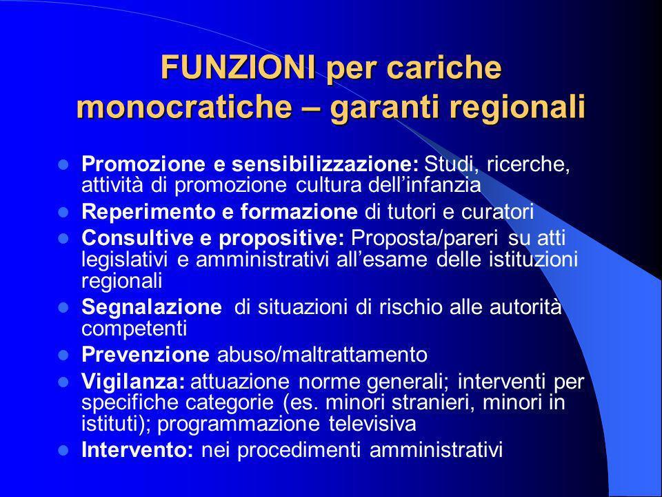 FUNZIONI per cariche monocratiche – garanti regionali Promozione e sensibilizzazione: Studi, ricerche, attività di promozione cultura dellinfanzia Rep