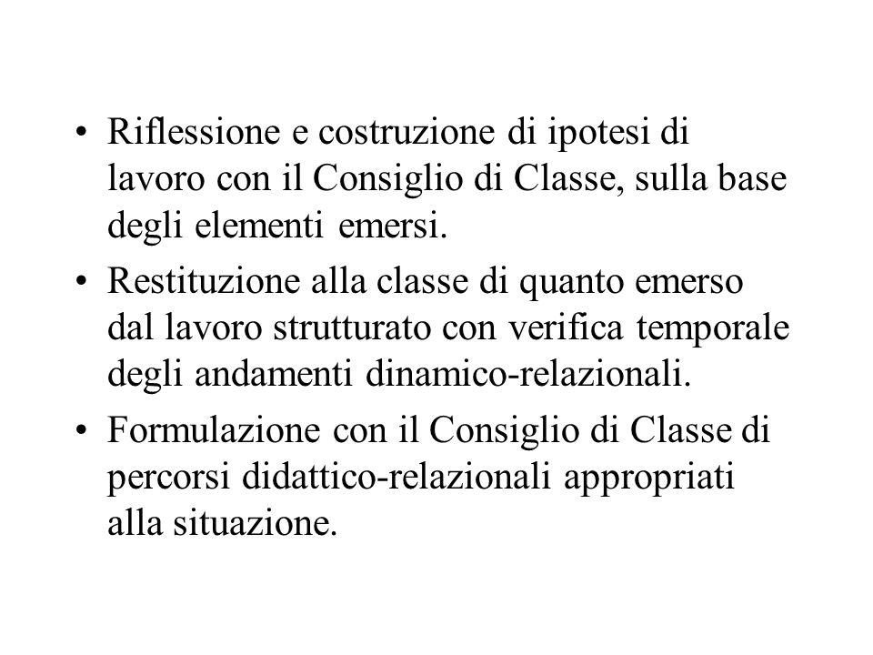Riflessione e costruzione di ipotesi di lavoro con il Consiglio di Classe, sulla base degli elementi emersi. Restituzione alla classe di quanto emerso