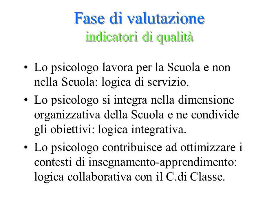 Fase di valutazione indicatori di qualità Lo psicologo lavora per la Scuola e non nella Scuola: logica di servizio. Lo psicologo si integra nella dime