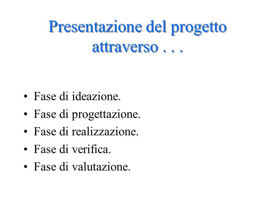 Presentazione del progetto attraverso... Fase di ideazione. Fase di progettazione. Fase di realizzazione. Fase di verifica. Fase di valutazione.