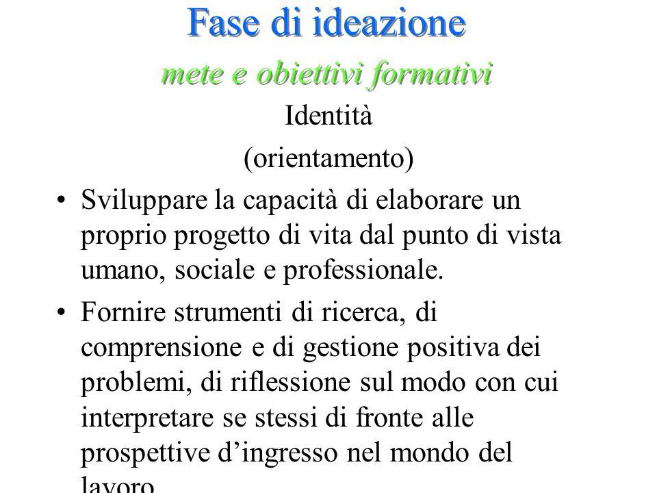 Fase di ideazione mete e obiettivi formativi Identità (orientamento) Sviluppare la capacità di elaborare un proprio progetto di vita dal punto di vist