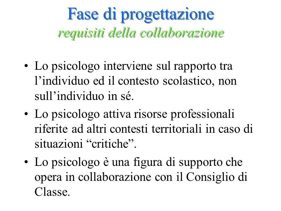 Fase di progettazione requisiti della collaborazione Lo psicologo interviene sul rapporto tra lindividuo ed il contesto scolastico, non sullindividuo