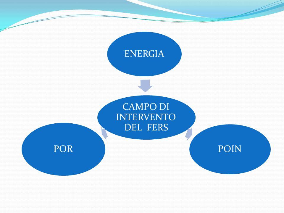 CAMPO DI INTERVENTO DEL FERS ENERGIA POIN POR