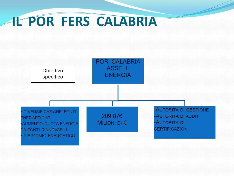 IL POR FERS CALABRIA Obiettivo specifico