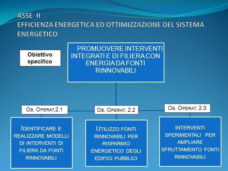 PROMUOVERE INTERVENTI INTEGRATI E DI FILIERA CON ENERGIA DA FONTI RINNOVABILI I DENTIFICARE E REALIZZARE MODELLI DI INTERVENTI DI FILIERA DA FONTI RINNOVABILI U TILIZZO FONTI RINNOVABILI PER RISPARMIO ENERGETICO DEGLI EDIFICI PUBBLICI INTERVENTI SPERIMENTALI PER AMPLIARE SFRUTTAMENTO FONTI RINNOVABILI O B.