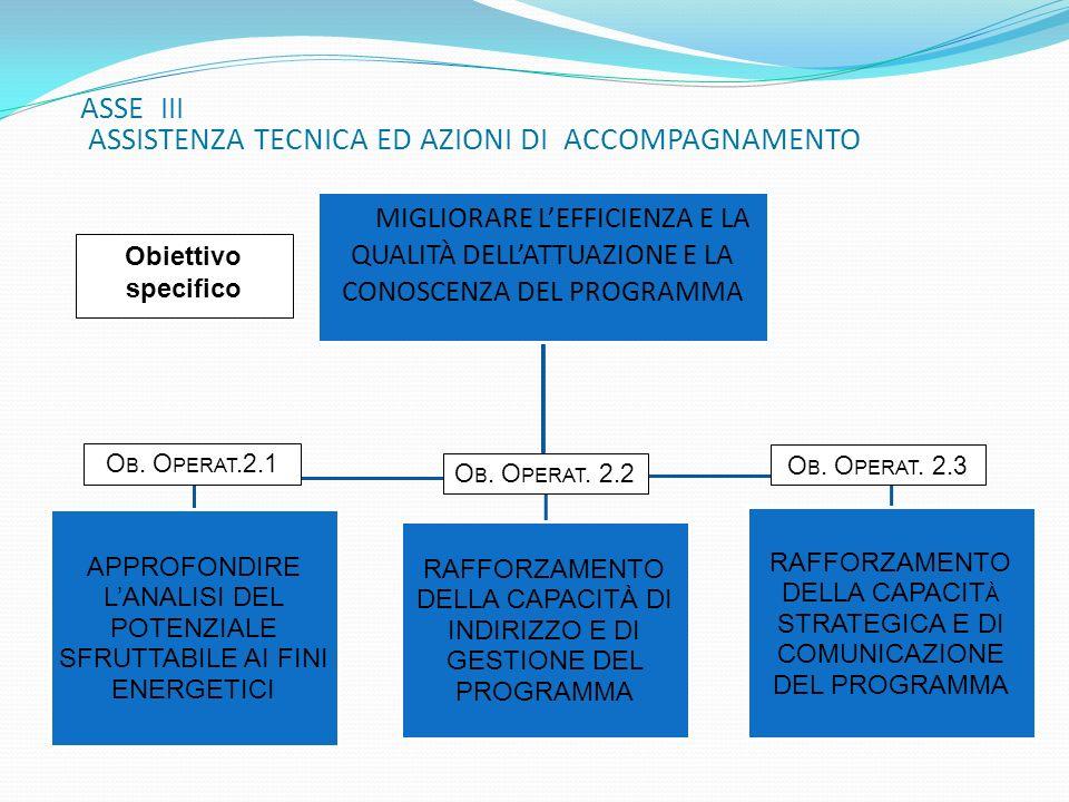 ASSE III ASSISTENZA TECNICA ED AZIONI DI ACCOMPAGNAMENTO MIGLIORARE LEFFICIENZA E LA QUALITÀ DELLATTUAZIONE E LA CONOSCENZA DEL PROGRAMMA APPROFONDIRE LANALISI DEL POTENZIALE SFRUTTABILE AI FINI ENERGETICI RAFFORZAMENTO DELLA CAPACITÀ DI INDIRIZZO E DI GESTIONE DEL PROGRAMMA RAFFORZAMENTO DELLA CAPACIT À STRATEGICA E DI COMUNICAZIONE DEL PROGRAMMA O B.