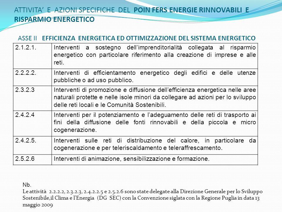 ATTIVITA E AZIONI SPECIFICHE DEL POIN FERS ENERGIE RINNOVABILI E RISPARMIO ENERGETICO ASSE II EFFICIENZA ENERGETICA ED OTTIMIZZAZIONE DEL SISTEMA ENERGETICO 2.1.2.1.Interventi a sostegno dellimprenditorialità collegata al risparmio energetico con particolare riferimento alla creazione di imprese e alle reti.