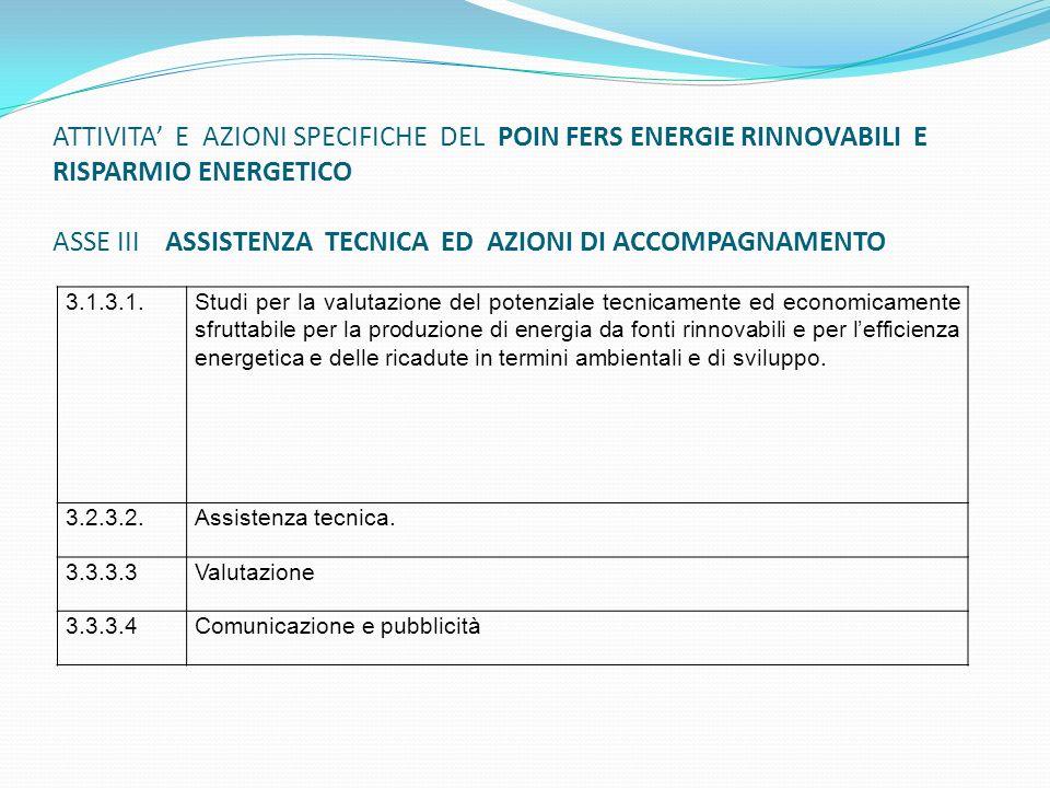 ATTIVITA E AZIONI SPECIFICHE DEL POIN FERS ENERGIE RINNOVABILI E RISPARMIO ENERGETICO ASSE III ASSISTENZA TECNICA ED AZIONI DI ACCOMPAGNAMENTO 3.1.3.1