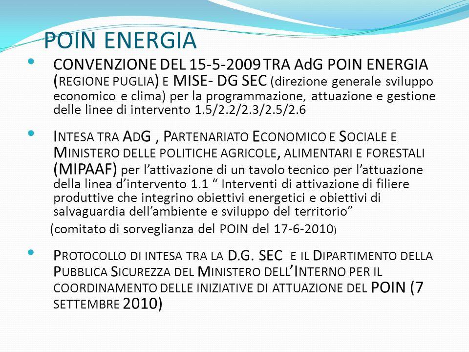 POIN ENERGIA CONVENZIONE DEL 15-5-2009 TRA AdG POIN ENERGIA ( REGIONE PUGLIA ) E MISE- DG SEC (direzione generale sviluppo economico e clima) per la programmazione, attuazione e gestione delle linee di intervento 1.5/2.2/2.3/2.5/2.6 I NTESA TRA A D G, P ARTENARIATO E CONOMICO E S OCIALE E M INISTERO DELLE POLITICHE AGRICOLE, ALIMENTARI E FORESTALI (MIPAAF) per lattivazione di un tavolo tecnico per lattuazione della linea dintervento 1.1 Interventi di attivazione di filiere produttive che integrino obiettivi energetici e obiettivi di salvaguardia dellambiente e sviluppo del territorio (comitato di sorveglianza del POIN del 17-6-2010 ) P ROTOCOLLO DI INTESA TRA LA D.G.