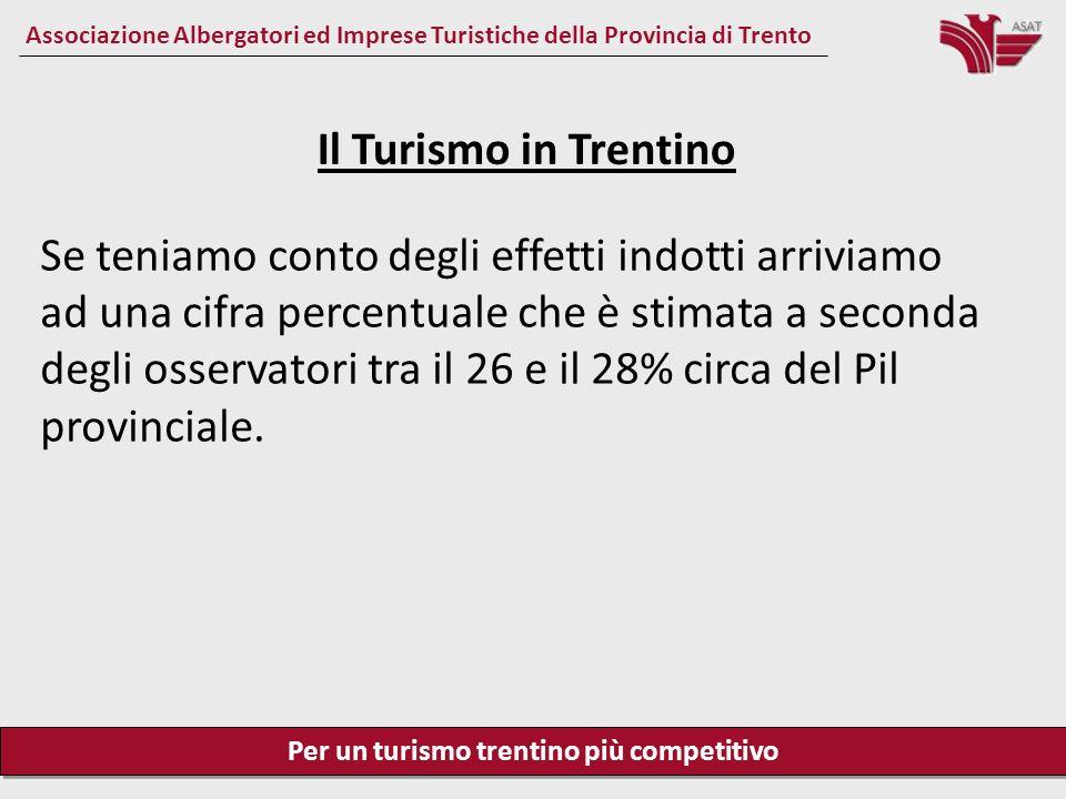 Per un turismo trentino più competitivo Associazione Albergatori ed Imprese Turistiche della Provincia di Trento Il Turismo in Trentino Il valore aggiunto del settore turistico nel 2011 è stato pari a 1080.56 milioni di euro, superiore a quello del settore delle costruzioni (1079.5 ml) e di quello metalmeccanico-siderurgico (915.62 ml).