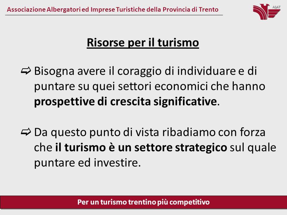 Per un turismo trentino più competitivo Associazione Albergatori ed Imprese Turistiche della Provincia di Trento Risorse per il turismo Risorse dunque per il miglioramento della qualità del territorio dal punto di vista ambientale ed infrastrutturale.