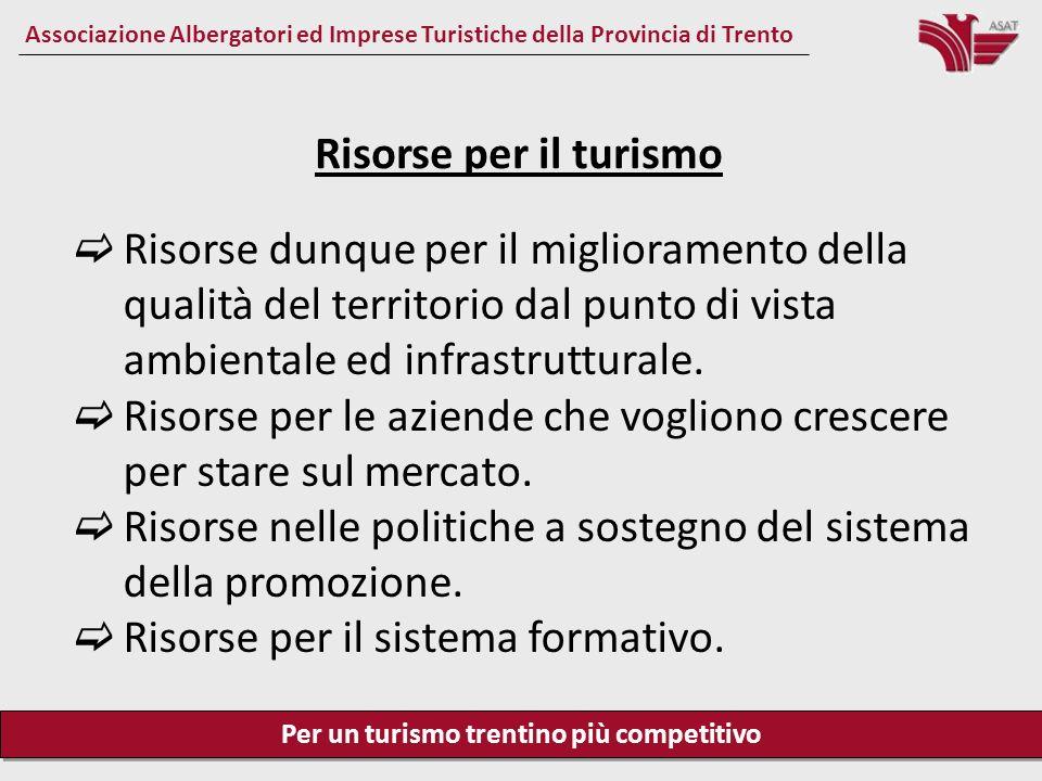 Per un turismo trentino più competitivo Associazione Albergatori ed Imprese Turistiche della Provincia di Trento Risorse per il turismo Oggi le imprese italiane spendono dieci volte la media europea in costi amministrativi e burocratici per un totale che supera i 25 miliardi di euro.