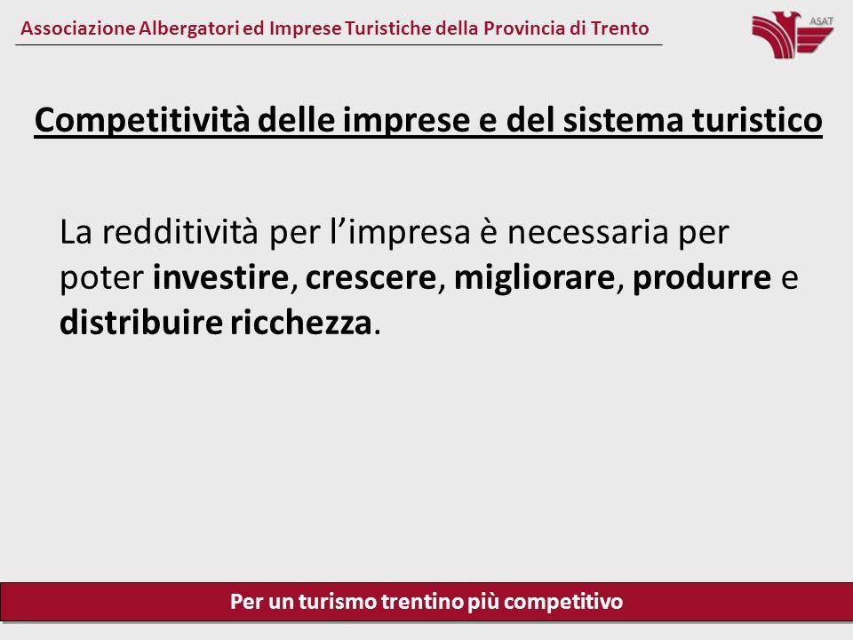 Per un turismo trentino più competitivo Associazione Albergatori ed Imprese Turistiche della Provincia di Trento Competitività delle imprese e del sistema turistico Lincremento dei costi è stato costante e significativo.