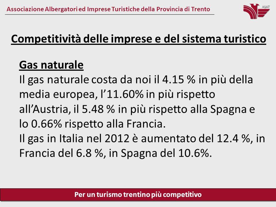 Per un turismo trentino più competitivo Associazione Albergatori ed Imprese Turistiche della Provincia di Trento Competitività delle imprese e del sistema turistico LIva sul turismo è del 7% in Francia e in Germania, dell8 % in Spagna contro il 10% in Italia; In Croazia nel 2013 liva sul turismo è stata portata dal 25 al 10 % per incrementare la competitività turistica.
