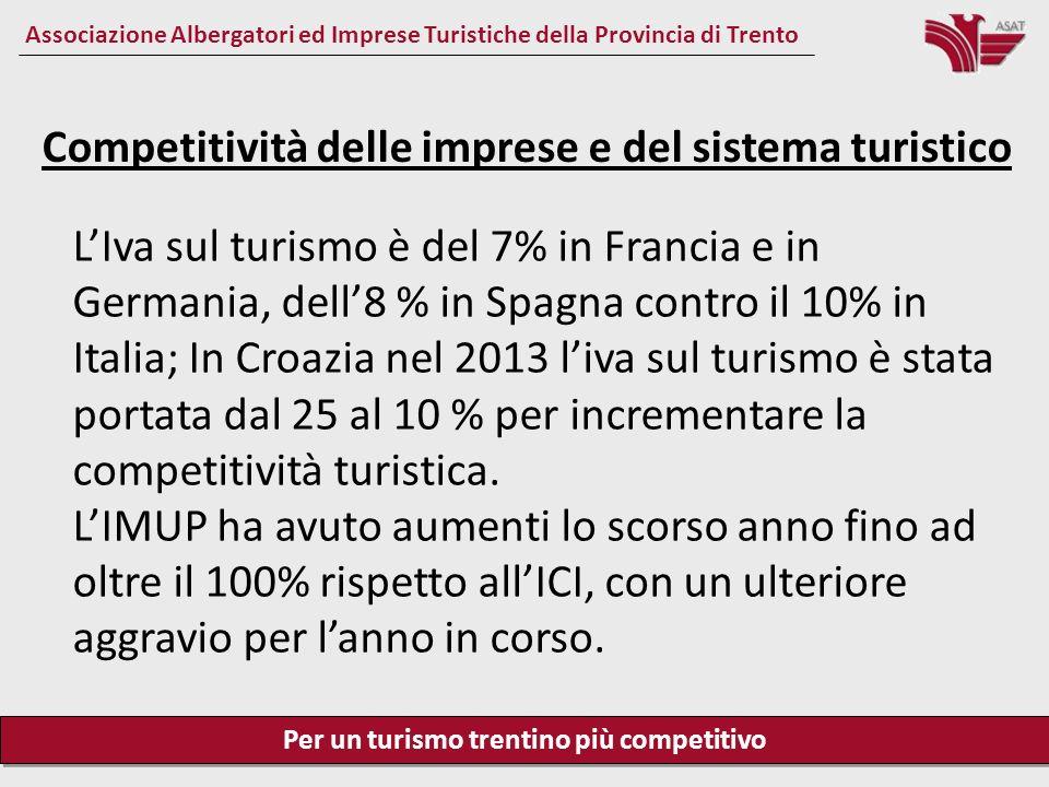 Per un turismo trentino più competitivo Associazione Albergatori ed Imprese Turistiche della Provincia di Trento Competitività delle imprese e del sistema turistico E universalmente noto lincremento del costo del credito, con le conseguenze sugli oneri finanziari.