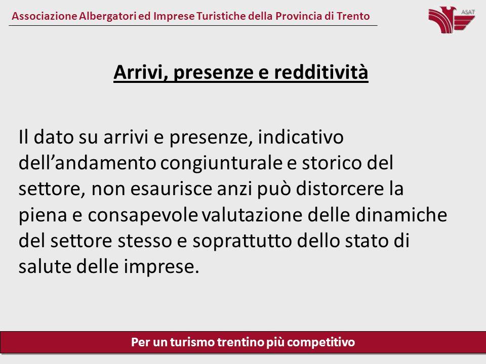 Per un turismo trentino più competitivo Associazione Albergatori ed Imprese Turistiche della Provincia di Trento Arrivi, presenze e redditività PROVINCIA DI BERGAMO FONTE AICA