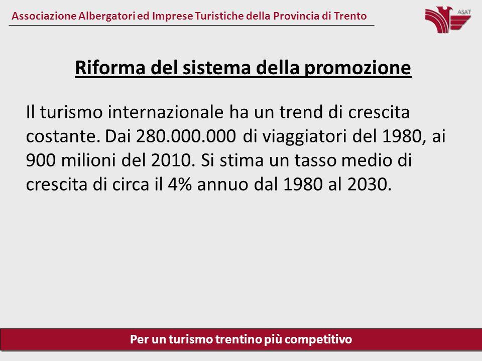 Per un turismo trentino più competitivo Associazione Albergatori ed Imprese Turistiche della Provincia di Trento Riforma del sistema della promozione Le giornate di sci di turisti internazionali sono effettuate per il 51% in Austria, per il 23% in Francia, per il 20% in Svizzera.