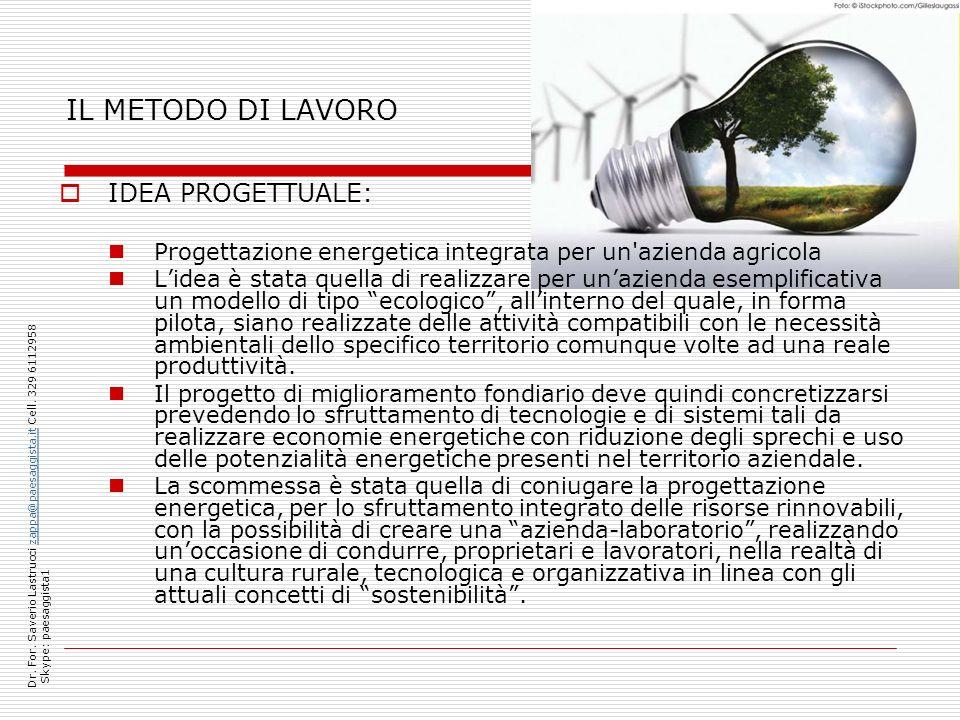 IL METODO DI LAVORO IDEA PROGETTUALE: Progettazione energetica integrata per un'azienda agricola Lidea è stata quella di realizzare per unazienda esem