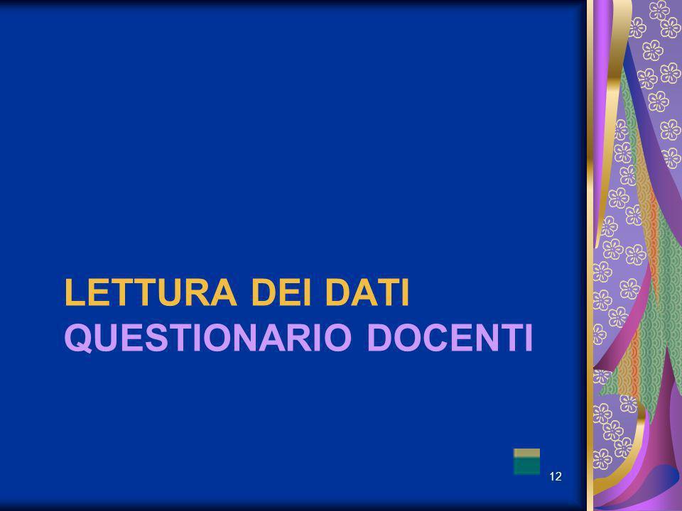 13 QUESTIONARIO DOCENTI ANALISI Lettura e interpretazione dei dati dei questionari somministrati ai docenti.