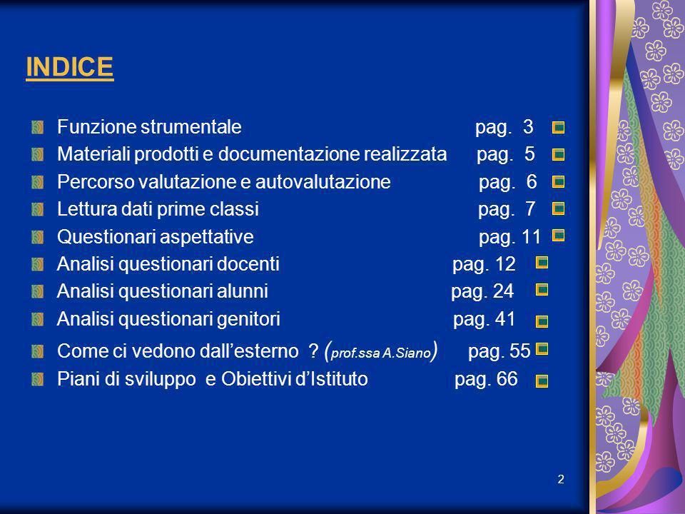 3 FUNZIONE STRUMENTALE Area 4 Cura e gestione degli strumenti per lautovalutazione e valutazione dellOfferta Formativa Docenti: Federico Anna Infante Annunziata