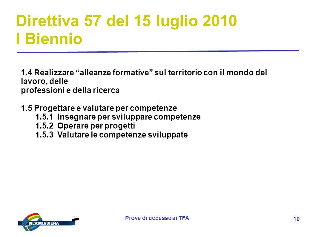 Prove di accesso ai TFA 20 Direttiva 57 del 15 luglio 2010 I Biennio 2.