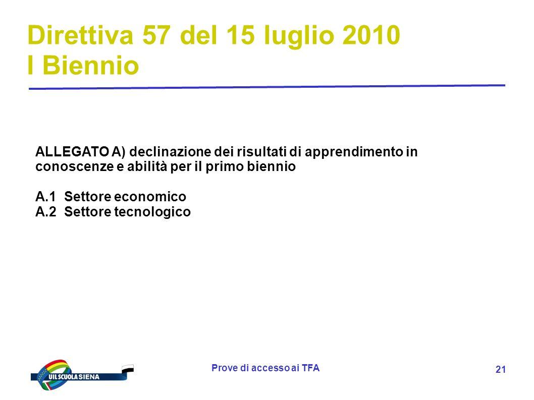 Prove di accesso ai TFA 22 Direttiva 57 del 15 luglio 2010 I Biennio