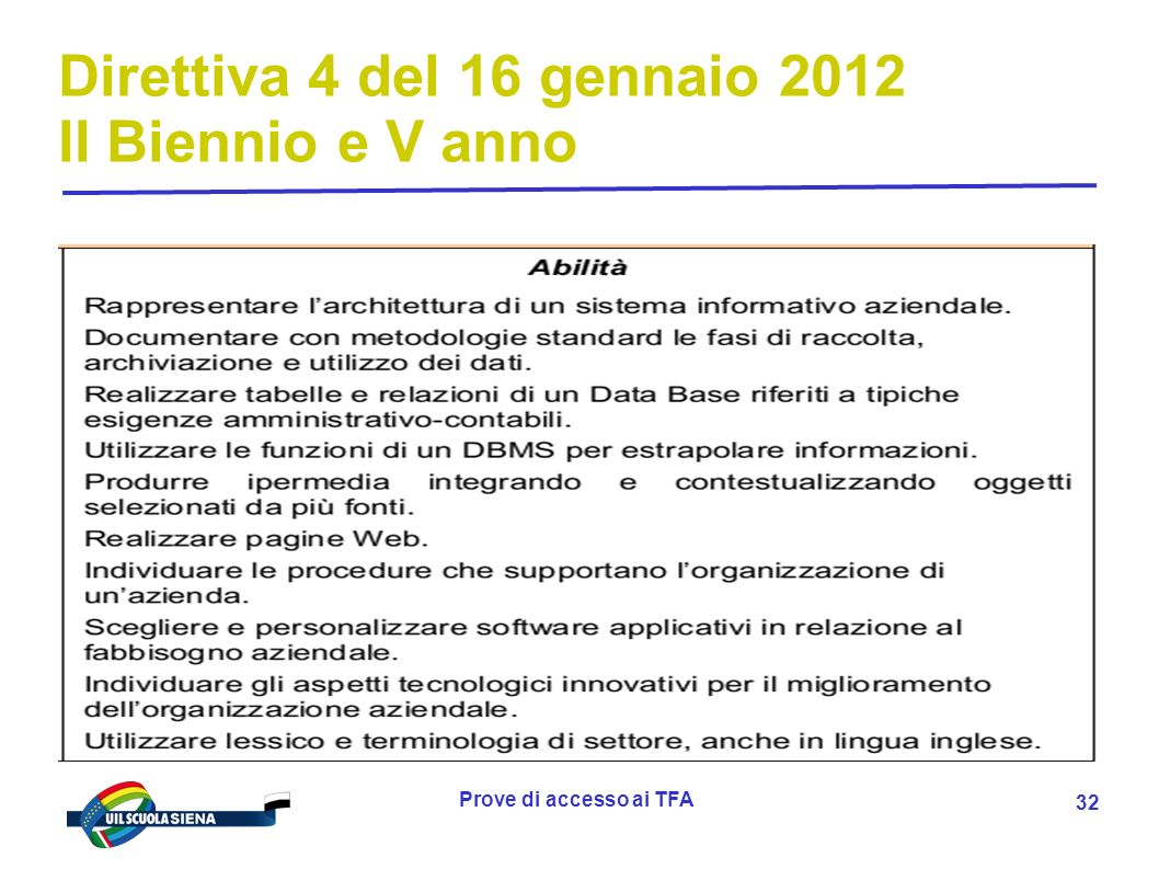Prove di accesso ai TFA 32 Direttiva 4 del 16 gennaio 2012 II Biennio e V anno