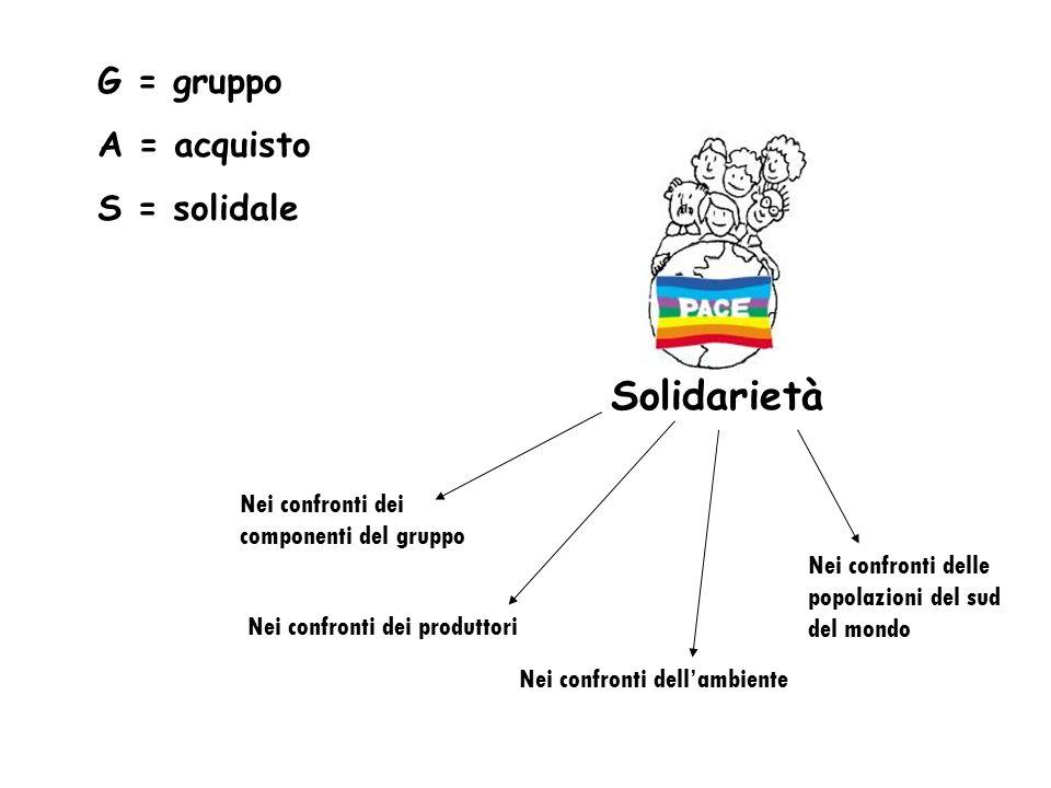 G = gruppo A = acquisto S = solidale Nei confronti dei componenti del gruppo Nei confronti dei produttori Nei confronti dellambiente Nei confronti del
