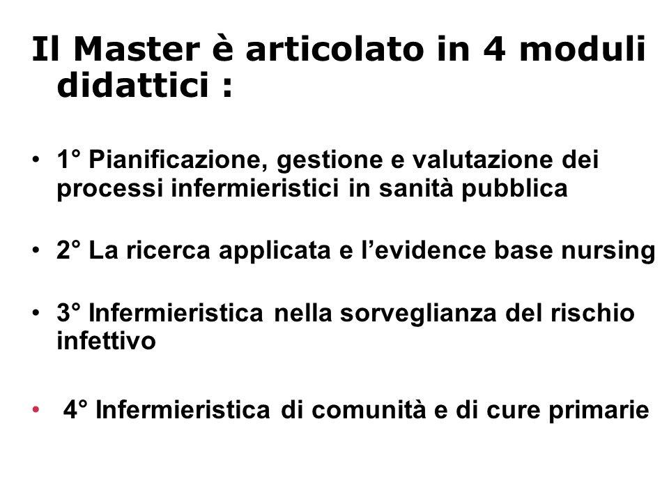 Il Master è articolato in 4 moduli didattici : 1° Pianificazione, gestione e valutazione dei processi infermieristici in sanità pubblica 2° La ricerca
