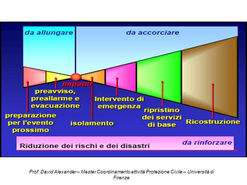 Prof. David Alexander – Master Coordinamento attività Protezione Civile – Università di Firenze