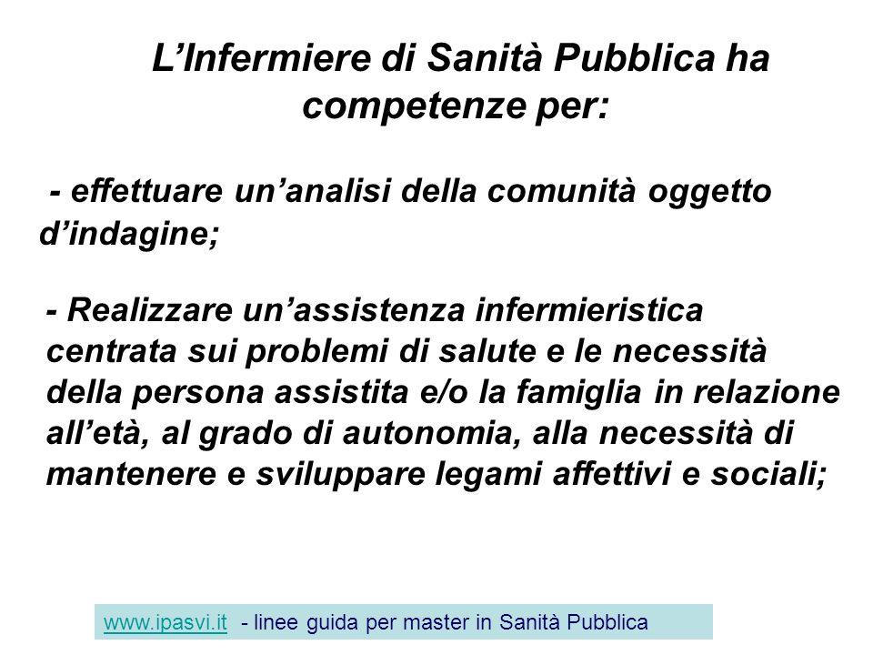 LInfermiere di Sanità Pubblica ha competenze per: - effettuare unanalisi della comunità oggetto dindagine; - Realizzare unassistenza infermieristica c