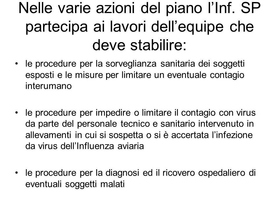Nelle varie azioni del piano lInf. SP partecipa ai lavori dellequipe che deve stabilire: le procedure per la sorveglianza sanitaria dei soggetti espos
