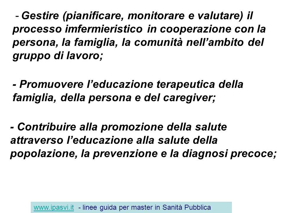 - Gestire (pianificare, monitorare e valutare) il processo imfermieristico in cooperazione con la persona, la famiglia, la comunità nellambito del gru