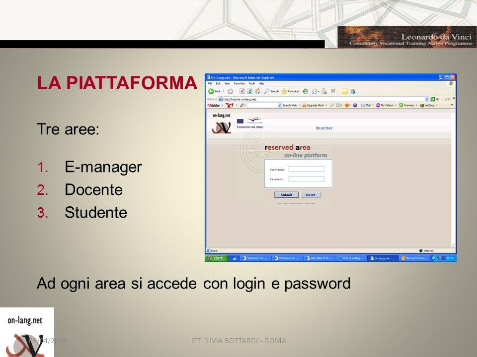LA PIATTAFORMA Tre aree: 1.E-manager 2. Docente 3.