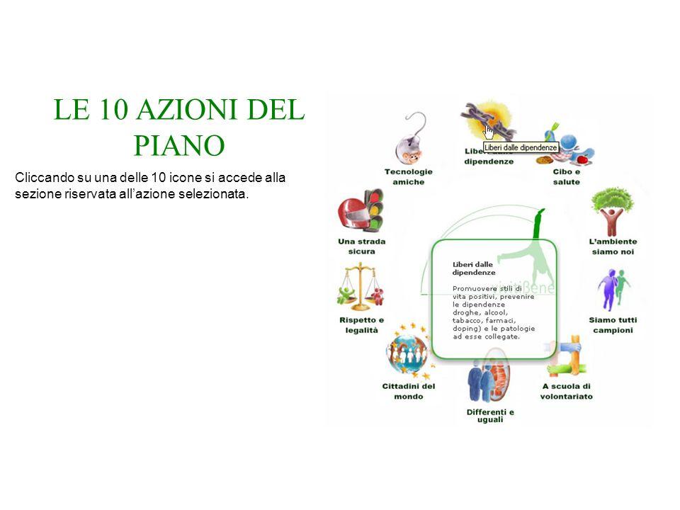 LE 10 AZIONI DEL PIANO Cliccando su una delle 10 icone si accede alla sezione riservata allazione selezionata.