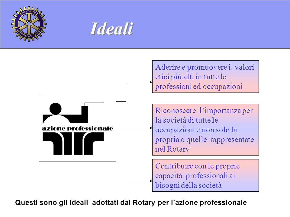Aderire e promuovere i valori etici più alti in tutte le professioni ed occupazioni Riconoscere limportanza per la società di tutte le occupazioni e n