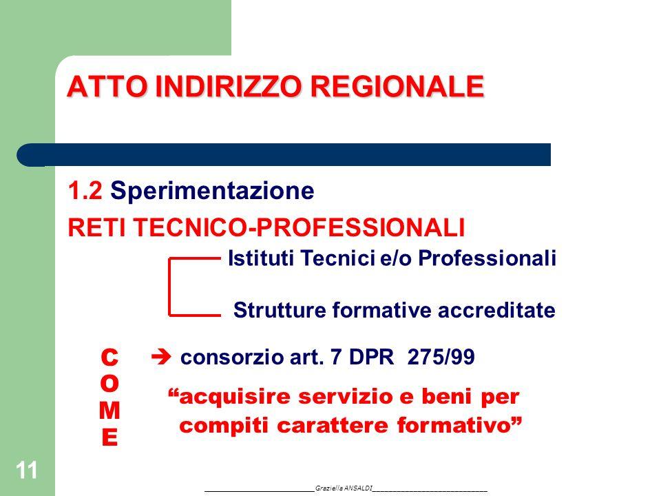 11 ATTO INDIRIZZO REGIONALE 1.2 Sperimentazione RETI TECNICO-PROFESSIONALI COMECOME Istituti Tecnici e/o Professionali Strutture formative accreditate