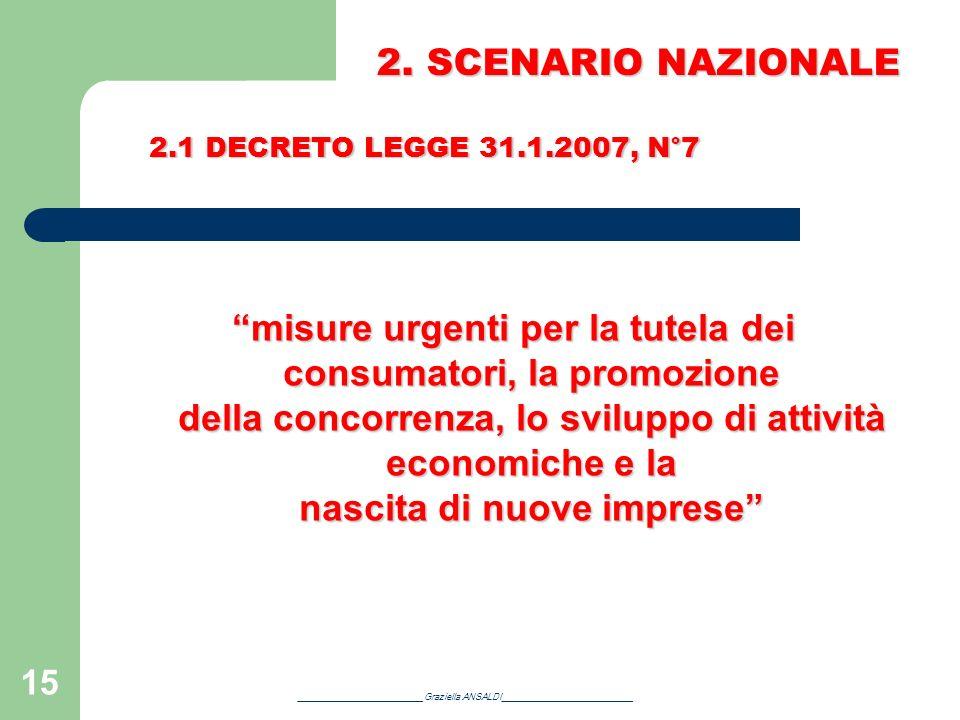15 2.1 DECRETO LEGGE 31.1.2007, N°7 misure urgenti per la tutela dei consumatori, la promozione della concorrenza, lo sviluppo di attività economiche