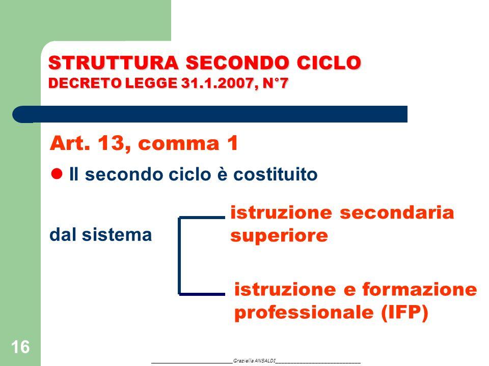 16 Art. 13, comma 1 Il secondo ciclo è costituito istruzione secondaria superiore istruzione e formazione professionale (IFP) dal sistema STRUTTURA SE