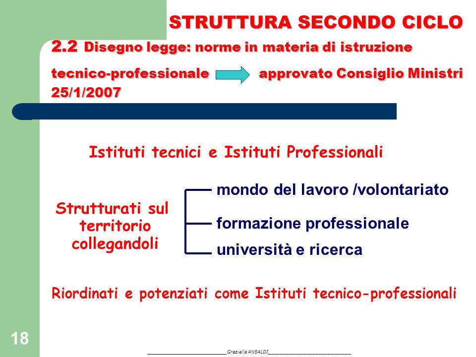 18 STRUTTURA SECONDO CICLO 2.2 Disegno legge: norme in materia di istruzione tecnico-professionale approvato Consiglio Ministri 25/1/2007 STRUTTURA SE