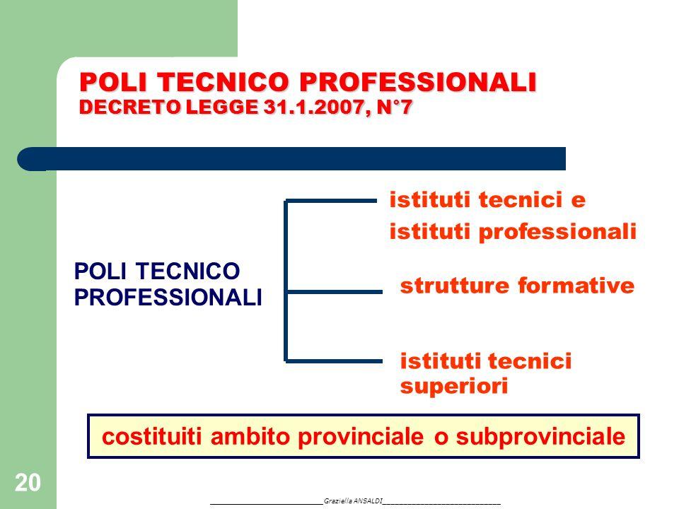 20 POLI TECNICO PROFESSIONALI DECRETO LEGGE 31.1.2007, N°7 POLI TECNICO PROFESSIONALI istituti tecnici e istituti professionali strutture formative is